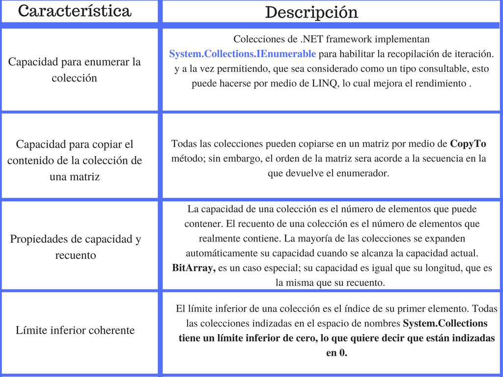 Característica (1)